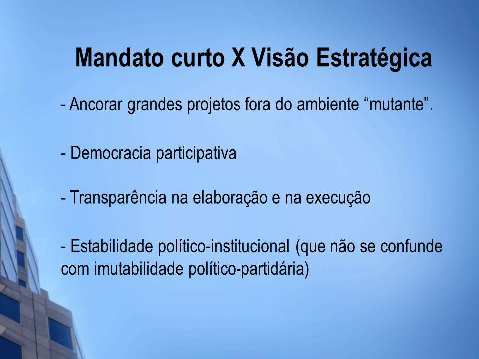 Mandato curto X Visão Estratégica - Estabilidade político-institucional (que não se confunde com imutabilidade político-partidária) - Ancorar grandes projetos fora do ambiente mutante.