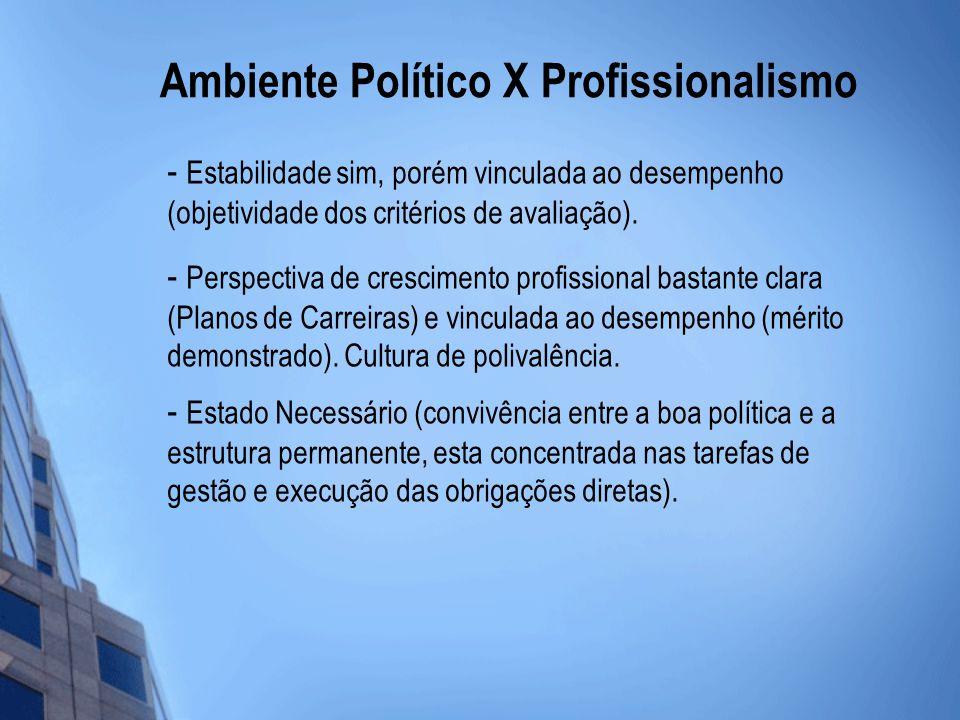 Ambiente Político X Profissionalismo - Estabilidade sim, porém vinculada ao desempenho (objetividade dos critérios de avaliação).