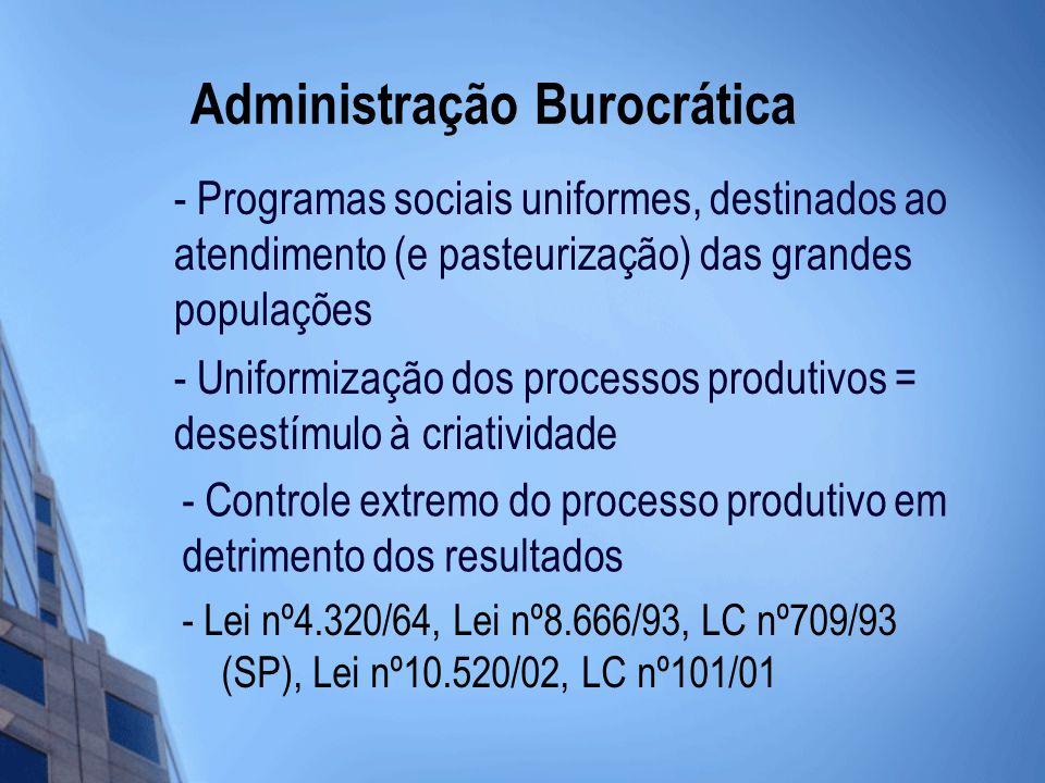 Administração Burocrática - Lei nº4.320/64, Lei nº8.666/93, LC nº709/93 (SP), Lei nº10.520/02, LC nº101/01 - Programas sociais uniformes, destinados ao atendimento (e pasteurização) das grandes populações - Uniformização dos processos produtivos = desestímulo à criatividade - Controle extremo do processo produtivo em detrimento dos resultados
