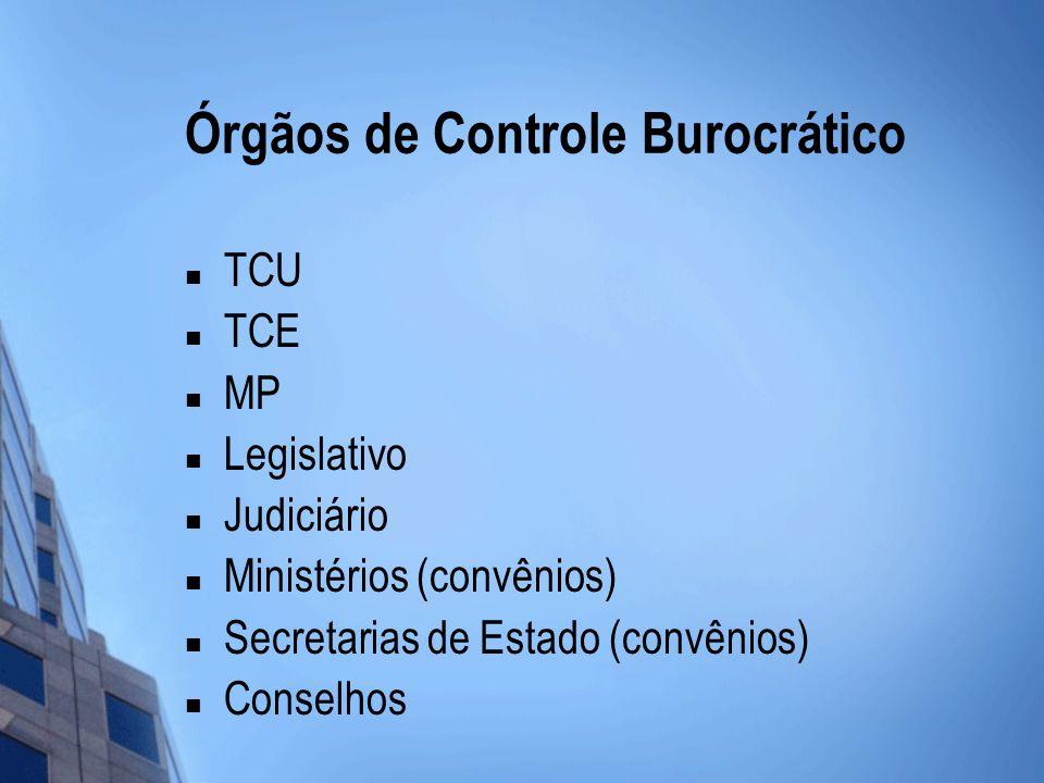 Todos esses órgãos, todas essas leis, tudo isso ao menos reduziu a corrupção ou nos aproximou dos objetivos da sociedade.