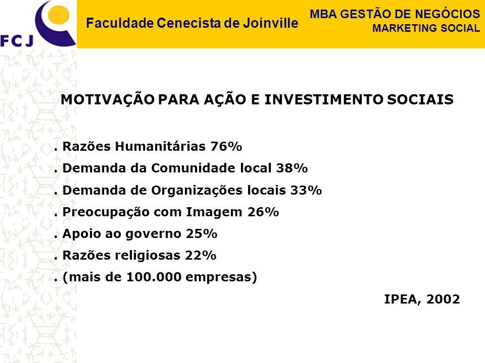 Faculdade Cenecista de Joinville MBA GESTÃO DE NEGÓCIOS MARKETING SOCIAL MOTIVAÇÃO PARA AÇÃO E INVESTIMENTO SOCIAIS.