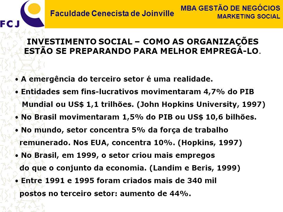 Faculdade Cenecista de Joinville MBA GESTÃO DE NEGÓCIOS MARKETING SOCIAL A emergência do terceiro setor é uma realidade.