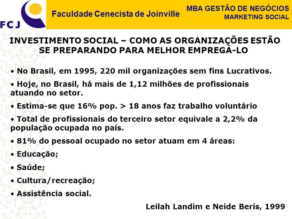 Faculdade Cenecista de Joinville MBA GESTÃO DE NEGÓCIOS MARKETING SOCIAL INVESTIMENTO SOCIAL – COMO AS ORGANIZAÇÕES ESTÃO SE PREPARANDO PARA MELHOR EMPREGÁ-LO No Brasil, em 1995, 220 mil organizações sem fins Lucrativos.