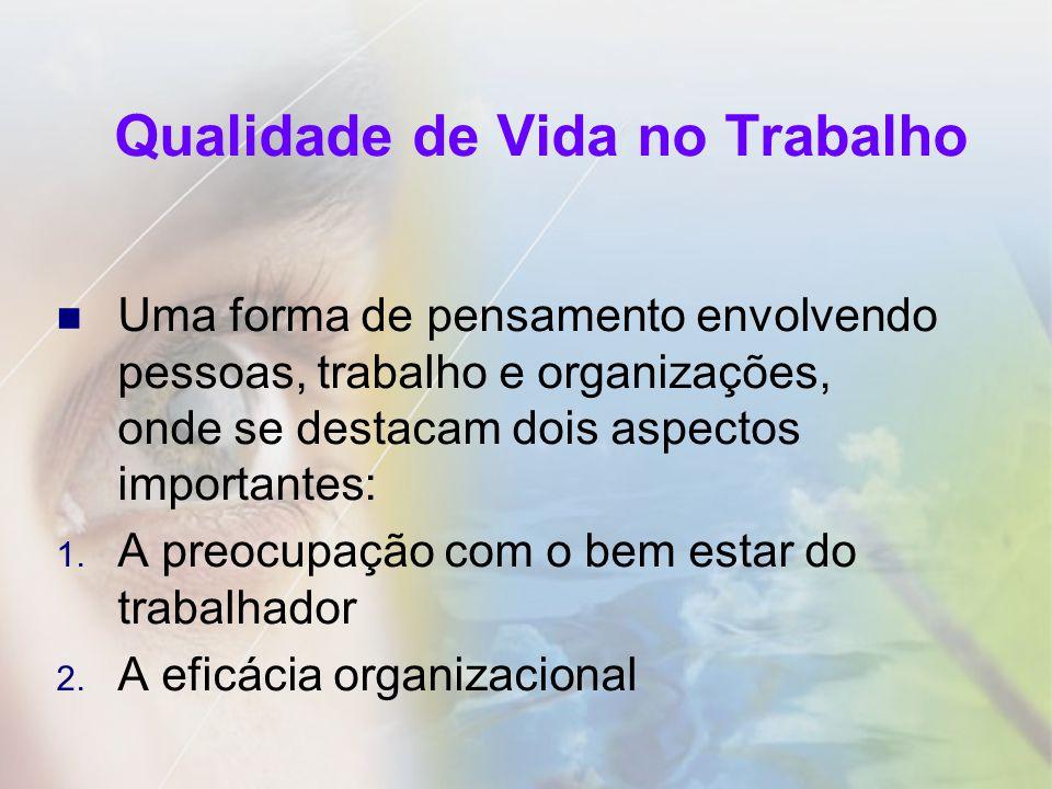 Qualidade de Vida no Trabalho Uma forma de pensamento envolvendo pessoas, trabalho e organizações, onde se destacam dois aspectos importantes: 1. A pr
