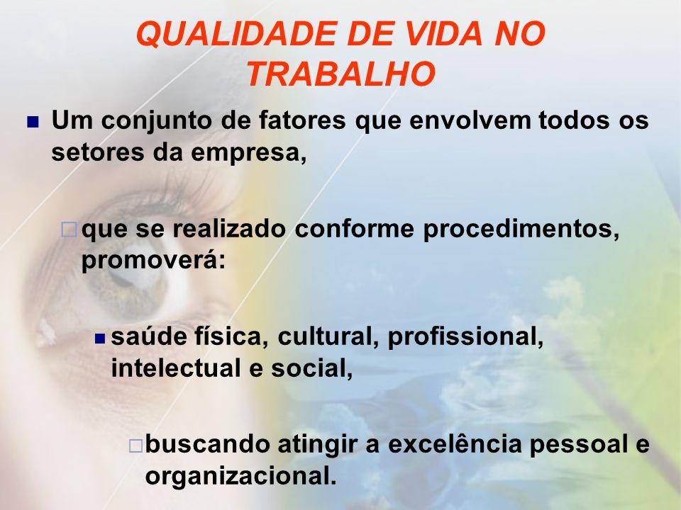 QUALIDADE DE VIDA NO TRABALHO Um conjunto de fatores que envolvem todos os setores da empresa, que se realizado conforme procedimentos, promoverá: saú