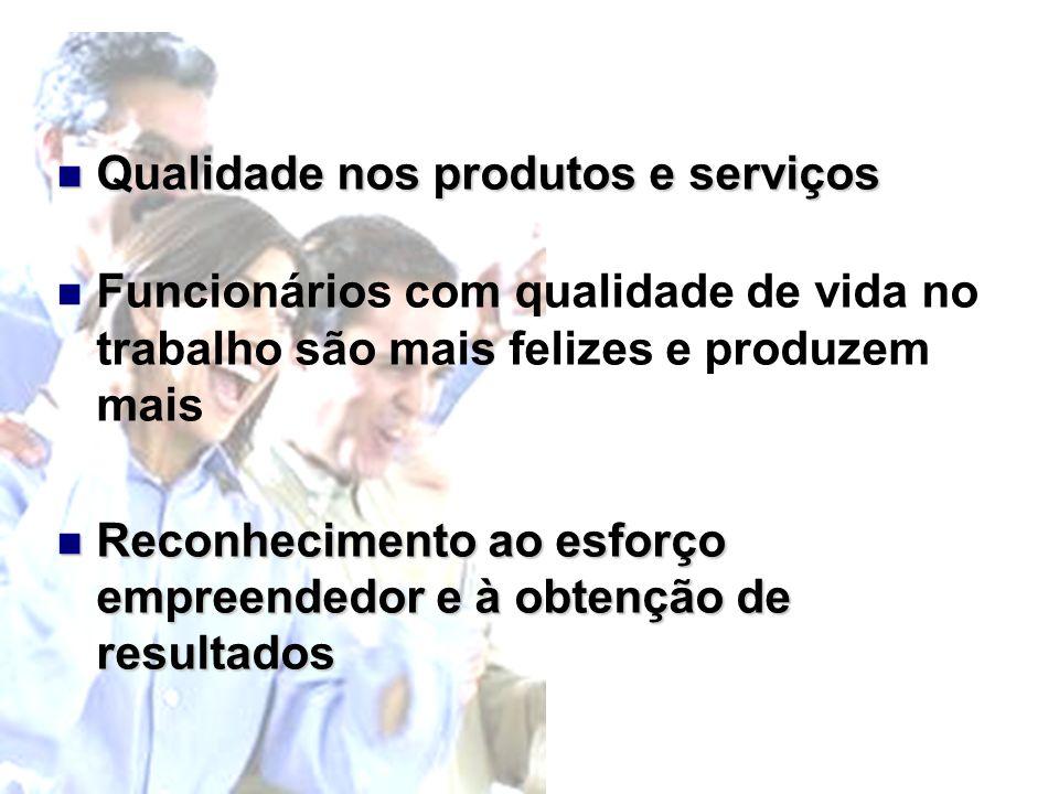 Qualidade nos produtos e serviços Qualidade nos produtos e serviços Funcionários com qualidade de vida no trabalho são mais felizes e produzem mais Re
