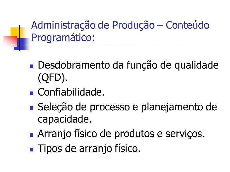 Desdobramento da função de qualidade (QFD). Confiabilidade. Seleção de processo e planejamento de capacidade. Arranjo físico de produtos e serviços. T