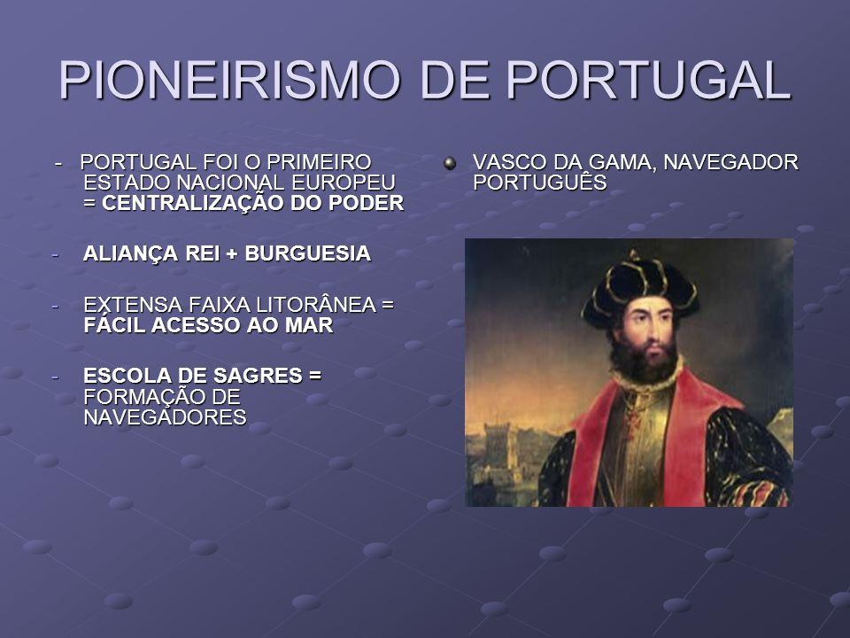 PIONEIRISMO DE PORTUGAL - PORTUGAL FOI O PRIMEIRO ESTADO NACIONAL EUROPEU = CENTRALIZAÇÃO DO PODER - PORTUGAL FOI O PRIMEIRO ESTADO NACIONAL EUROPEU = CENTRALIZAÇÃO DO PODER -ALIANÇA REI + BURGUESIA -EXTENSA FAIXA LITORÂNEA = FÁCIL ACESSO AO MAR -ESCOLA DE SAGRES = FORMAÇÃO DE NAVEGADORES VASCO DA GAMA, NAVEGADOR PORTUGUÊS