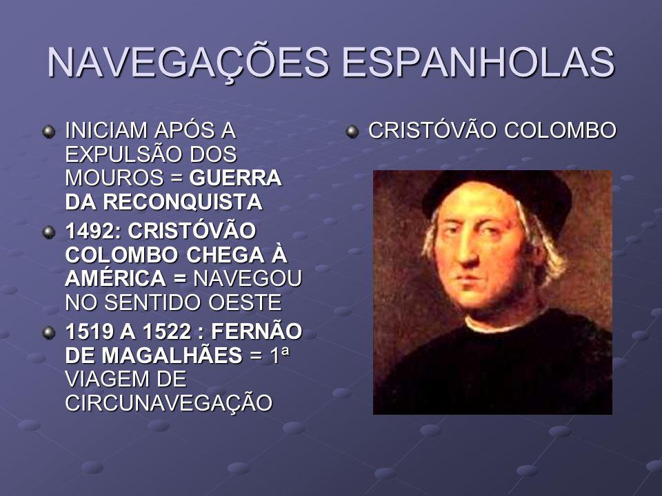 NAVEGAÇÕES ESPANHOLAS INICIAM APÓS A EXPULSÃO DOS MOUROS = GUERRA DA RECONQUISTA 1492: CRISTÓVÃO COLOMBO CHEGA À AMÉRICA = NAVEGOU NO SENTIDO OESTE 1519 A 1522 : FERNÃO DE MAGALHÃES = 1ª VIAGEM DE CIRCUNAVEGAÇÃO CRISTÓVÃO COLOMBO