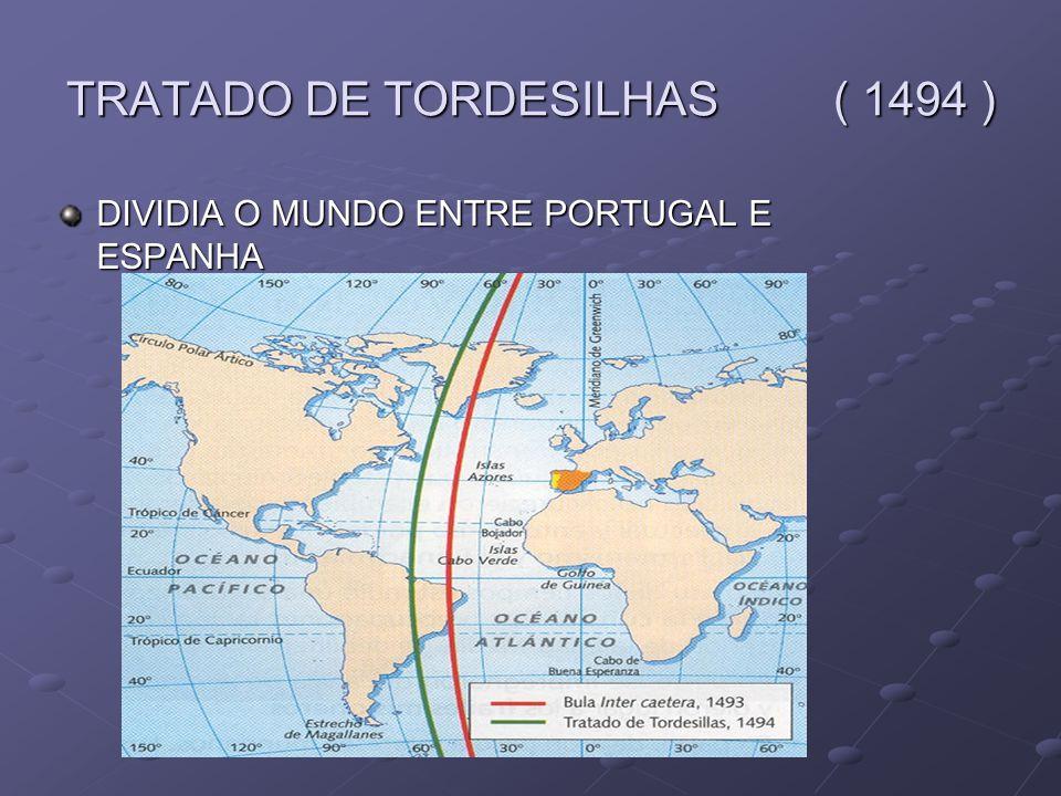 TRATADO DE TORDESILHAS ( 1494 ) DIVIDIA O MUNDO ENTRE PORTUGAL E ESPANHA