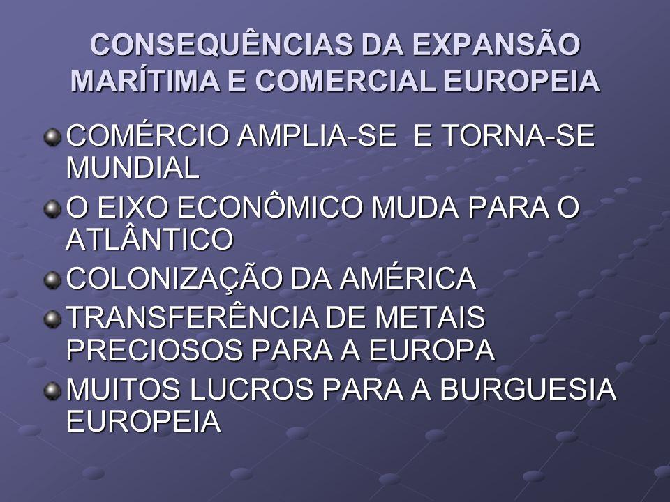CONSEQUÊNCIAS DA EXPANSÃO MARÍTIMA E COMERCIAL EUROPEIA COMÉRCIO AMPLIA-SE E TORNA-SE MUNDIAL O EIXO ECONÔMICO MUDA PARA O ATLÂNTICO COLONIZAÇÃO DA AMÉRICA TRANSFERÊNCIA DE METAIS PRECIOSOS PARA A EUROPA MUITOS LUCROS PARA A BURGUESIA EUROPEIA