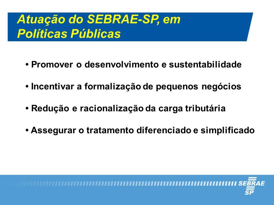 Atuação do SEBRAE-SP, em Políticas Públicas Promover o desenvolvimento e sustentabilidade Incentivar a formalização de pequenos negócios Redução e racionalização da carga tributária Assegurar o tratamento diferenciado e simplificado