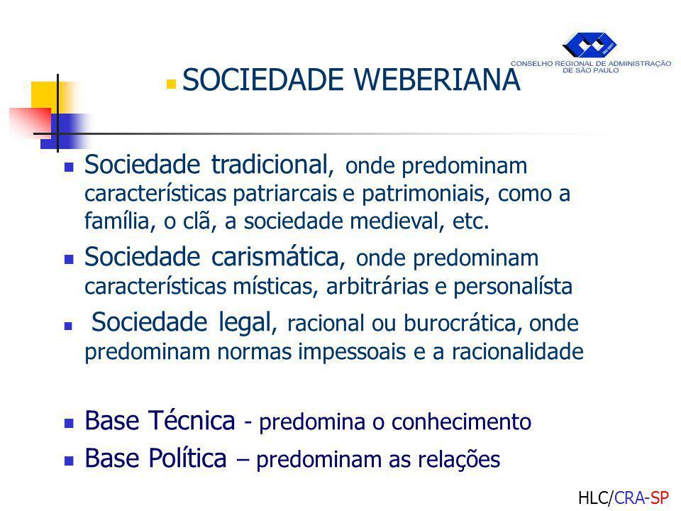 HLC/CRA-SP SOCIEDADE WEBERIANA Sociedade tradicional, onde predominam características patriarcais e patrimoniais, como a família, o clã, a sociedade medieval, etc.