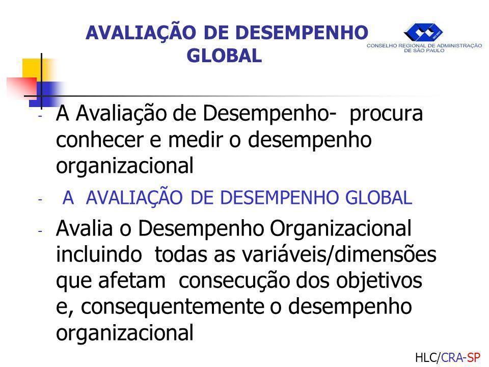 HLC/CRA-SP AVALIAÇÃO DE DESEMPENHO GLOBAL - A Avaliação de Desempenho- procura conhecer e medir o desempenho organizacional - A AVALIAÇÃO DE DESEMPENHO GLOBAL - Avalia o Desempenho Organizacional incluindo todas as variáveis/dimensões que afetam consecução dos objetivos e, consequentemente o desempenho organizacional