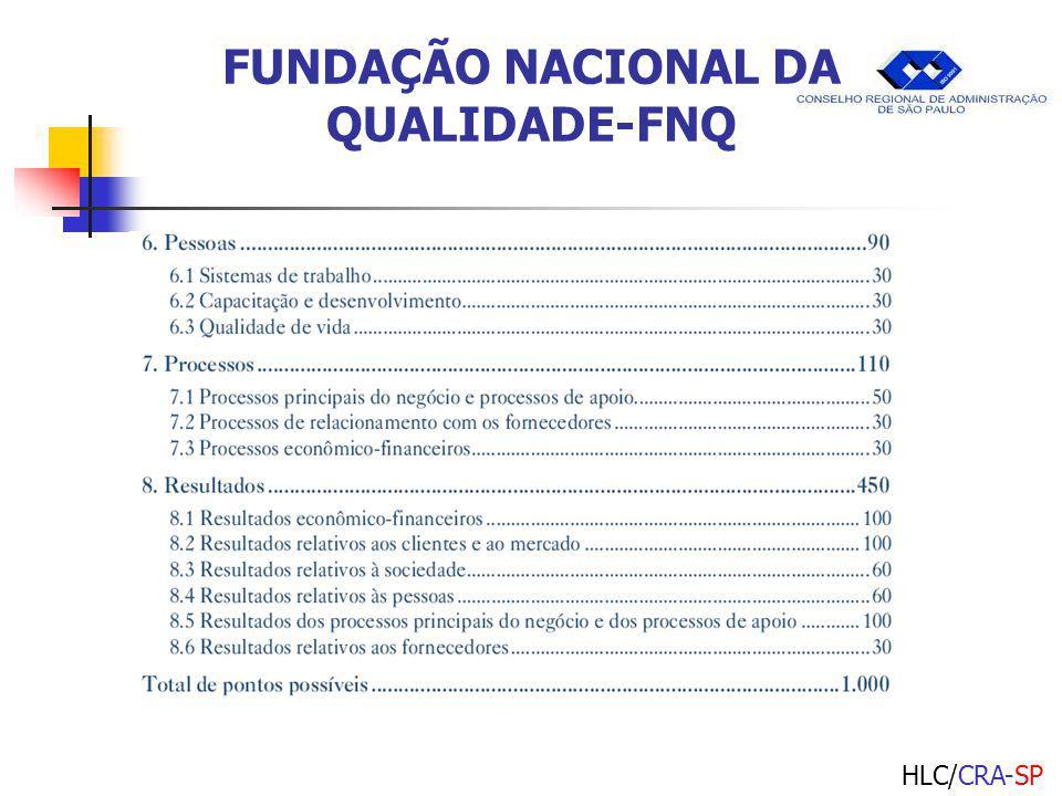 HLC/CRA-SP FUNDAÇÃO NACIONAL DA QUALIDADE-FNQ