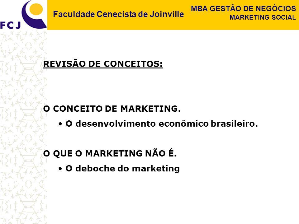 Faculdade Cenecista de Joinville MBA GESTÃO DE NEGÓCIOS MARKETING SOCIAL REVISÃO DE CONCEITOS: O CONCEITO DE MARKETING. O desenvolvimento econômico br