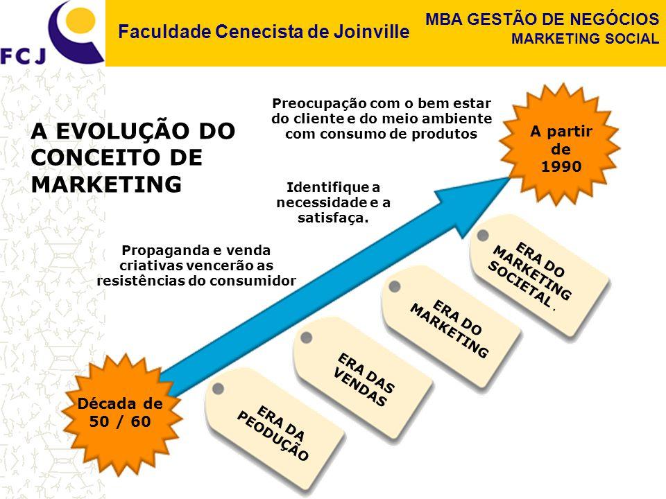 Faculdade Cenecista de Joinville MBA GESTÃO DE NEGÓCIOS MARKETING SOCIAL Propaganda e venda criativas vencerão as resistências do consumidor Identifiq