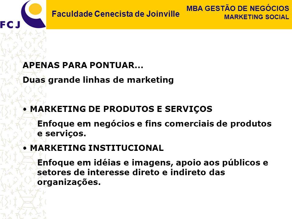 Faculdade Cenecista de Joinville MBA GESTÃO DE NEGÓCIOS MARKETING SOCIAL APENAS PARA PONTUAR... Duas grande linhas de marketing MARKETING DE PRODUTOS
