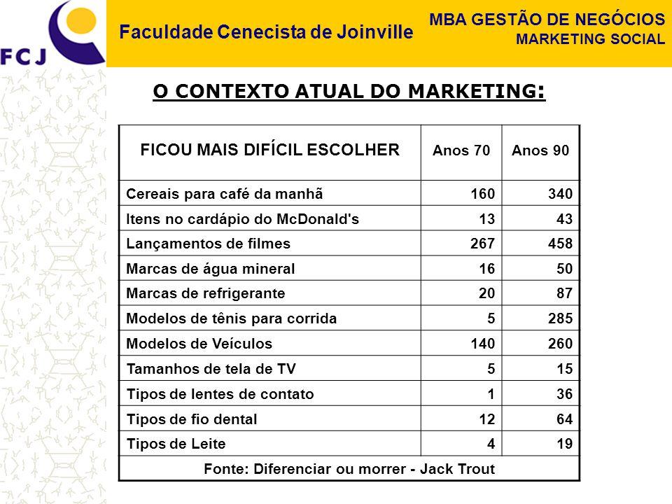 Faculdade Cenecista de Joinville MBA GESTÃO DE NEGÓCIOS MARKETING SOCIAL FICOU MAIS DIFÍCIL ESCOLHER Anos 70Anos 90 Cereais para café da manhã160340 I