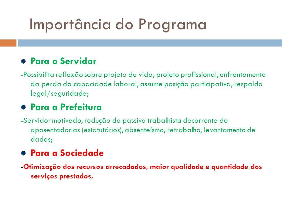 Importância do Programa Para o Servidor -Possibilita reflexão sobre projeto de vida, projeto profissional, enfrentamento da perda da capacidade labora