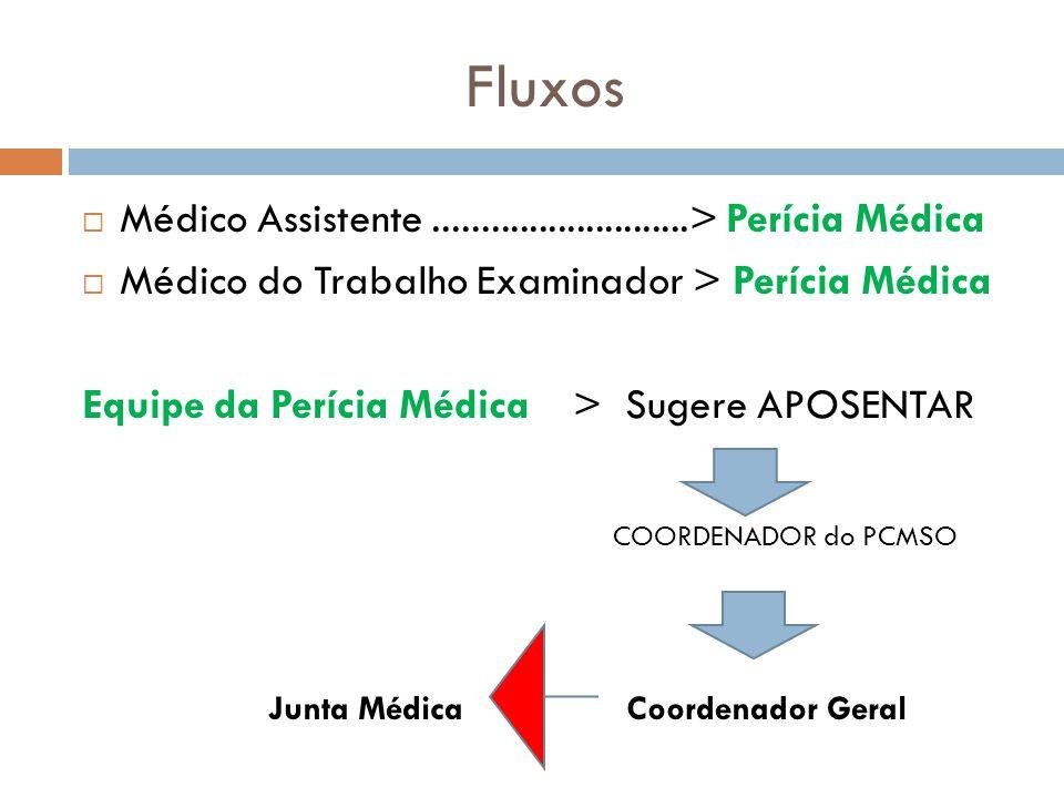 Fluxos Médico Assistente...........................> Perícia Médica Médico do Trabalho Examinador > Perícia Médica Equipe da Perícia Médica > Sugere A