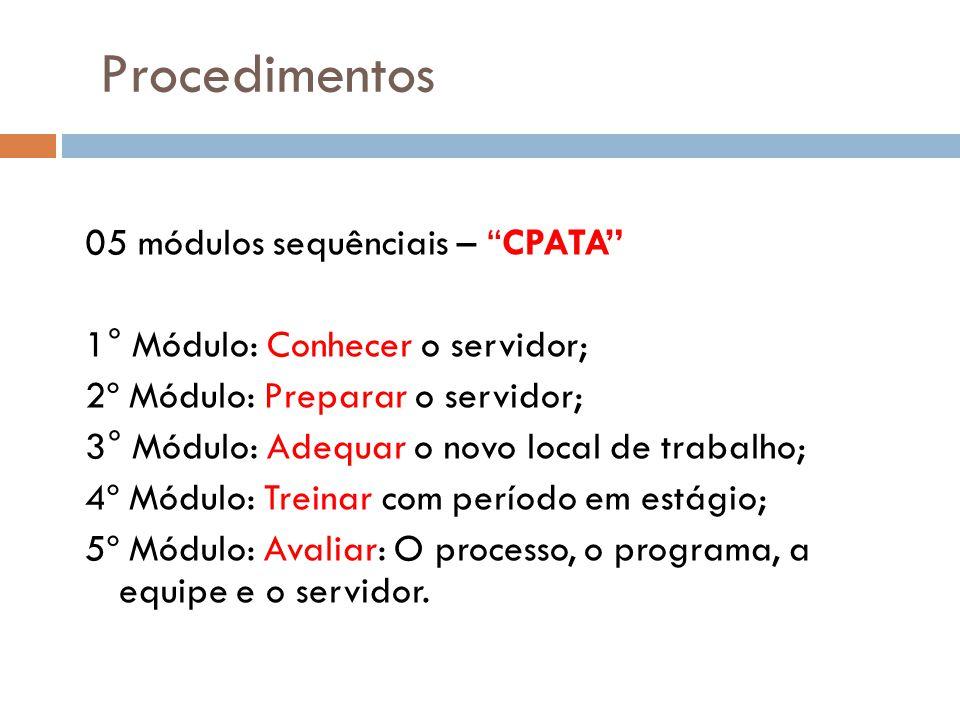 Procedimentos 05 módulos sequênciais – CPATA 1° Módulo: Conhecer o servidor; 2º Módulo: Preparar o servidor; 3° Módulo: Adequar o novo local de trabalho; 4º Módulo: Treinar com período em estágio; 5º Módulo: Avaliar: O processo, o programa, a equipe e o servidor.