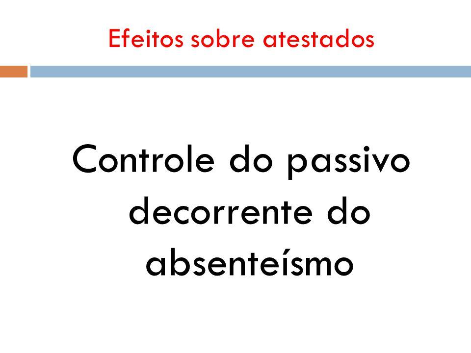 Efeitos sobre atestados Controle do passivo decorrente do absenteísmo