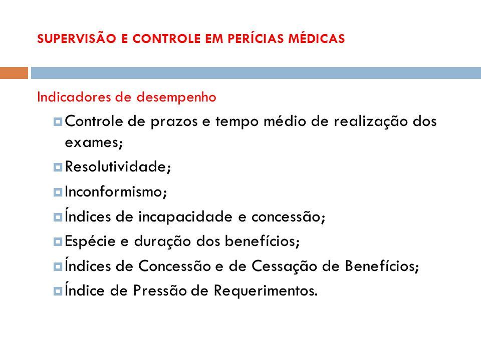SUPERVISÃO E CONTROLE EM PERÍCIAS MÉDICAS Indicadores de desempenho Controle de prazos e tempo médio de realização dos exames; Resolutividade; Inconfo