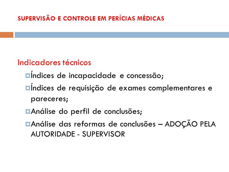 SUPERVISÃO E CONTROLE EM PERÍCIAS MÉDICAS Indicadores técnicos Índices de incapacidade e concessão; Índices de requisição de exames complementares e p