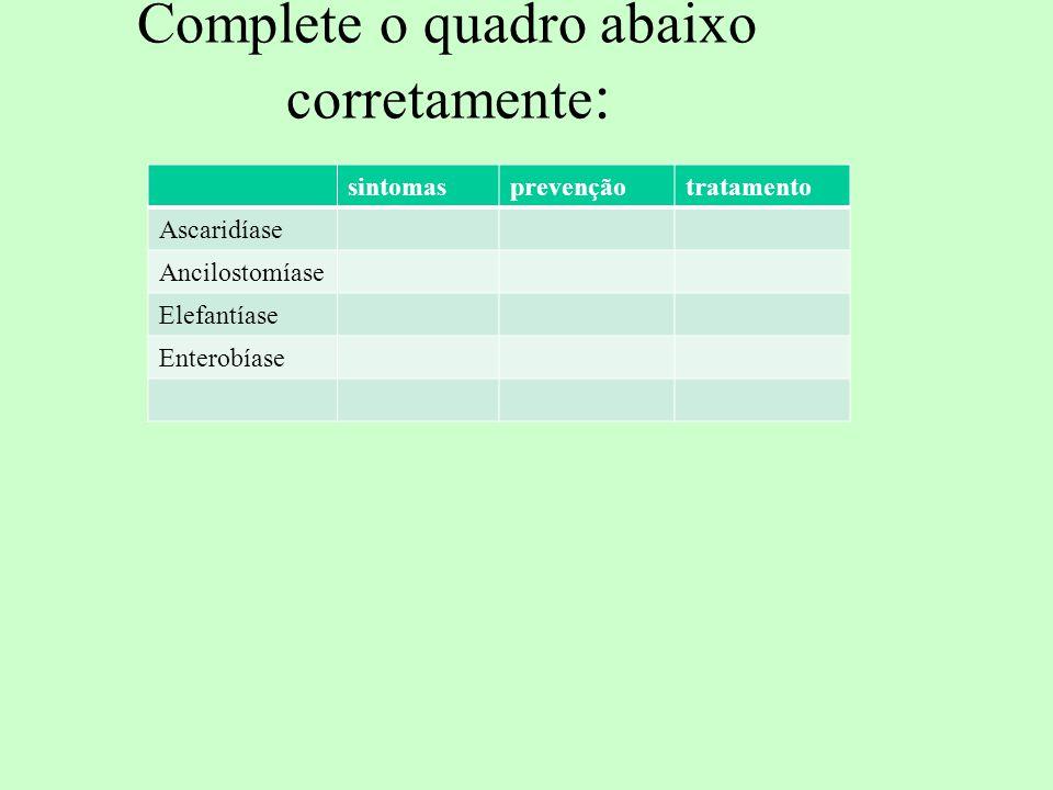 Complete o quadro abaixo corretamente : sintomasprevençãotratamento Ascaridíase Ancilostomíase Elefantíase Enterobíase