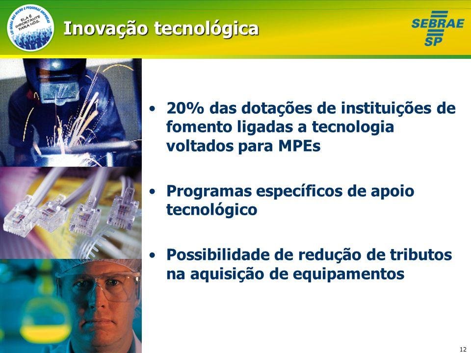 12 Inovação tecnológica 20% das dotações de instituições de fomento ligadas a tecnologia voltados para MPEs Programas específicos de apoio tecnológico