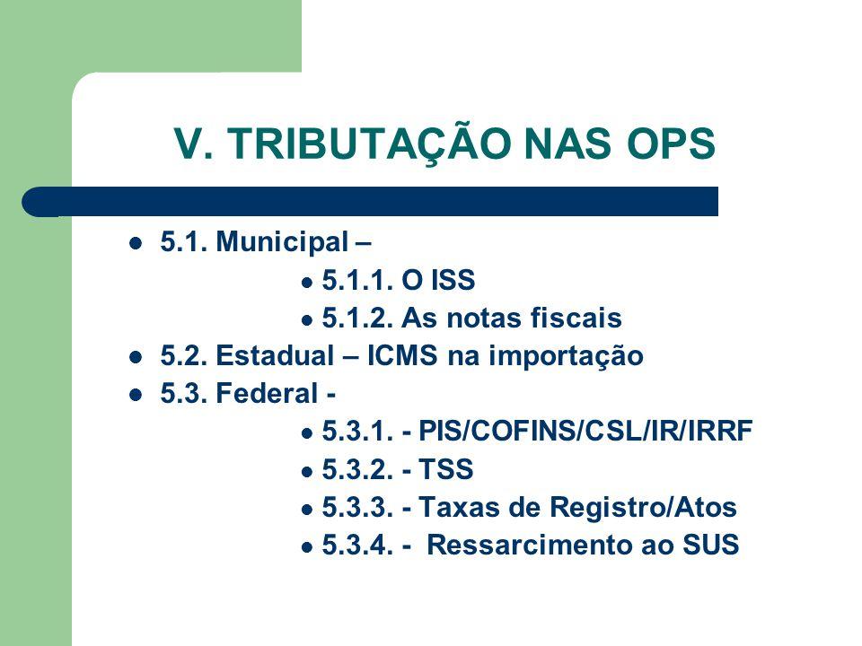 V. TRIBUTAÇÃO NAS OPS 5.1. Municipal – 5.1.1. O ISS 5.1.2. As notas fiscais 5.2. Estadual – ICMS na importação 5.3. Federal - 5.3.1. - PIS/COFINS/CSL/