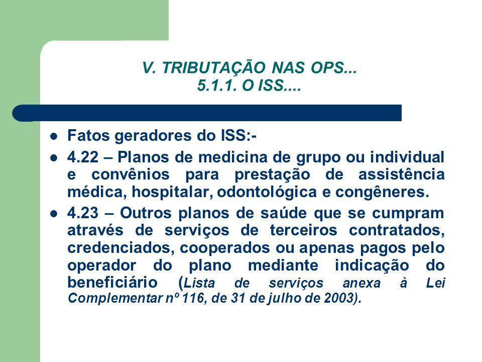 V. TRIBUTAÇÃO NAS OPS... 5.1.1. O ISS.... Fatos geradores do ISS:- 4.22 – Planos de medicina de grupo ou individual e convênios para prestação de assi