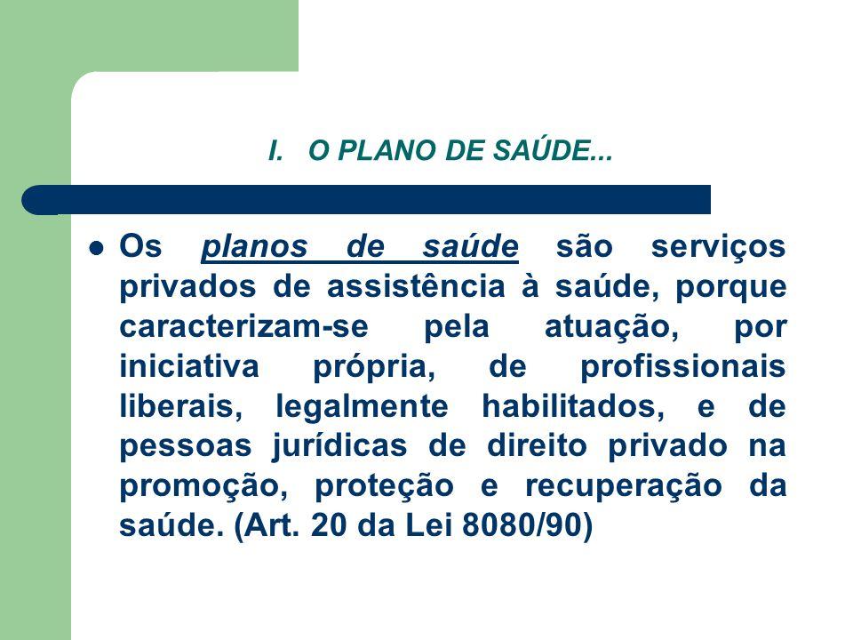 I. O PLANO DE SAÚDE... Os planos de saúde são serviços privados de assistência à saúde, porque caracterizam-se pela atuação, por iniciativa própria, d
