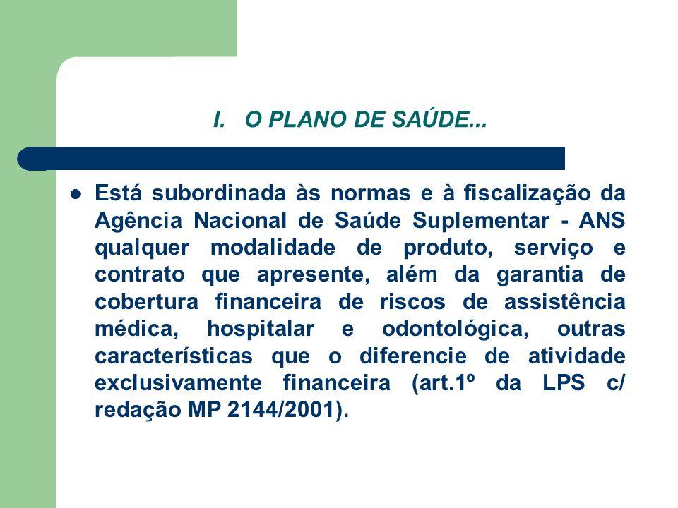 I. O PLANO DE SAÚDE... Está subordinada às normas e à fiscalização da Agência Nacional de Saúde Suplementar - ANS qualquer modalidade de produto, serv