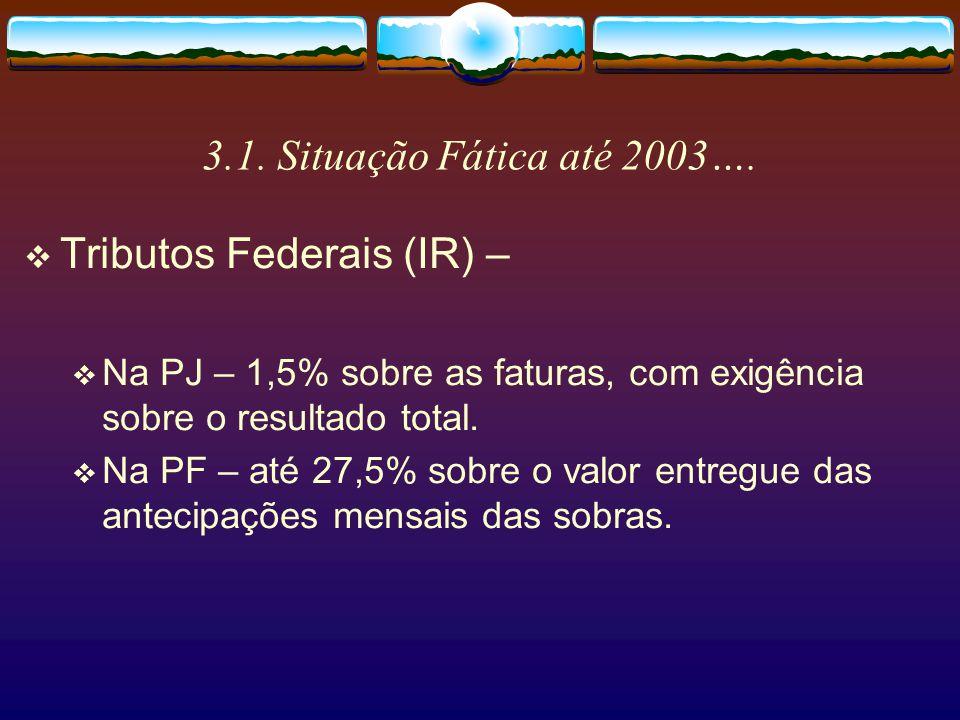3.1. SITUAÇÃO FÁTICA ATÉ 2003 ISS - Na PJ - Não pagamento, com exigência sobre todo o faturamento. Na PF – Inscrição como contribuinte, em valor fixo