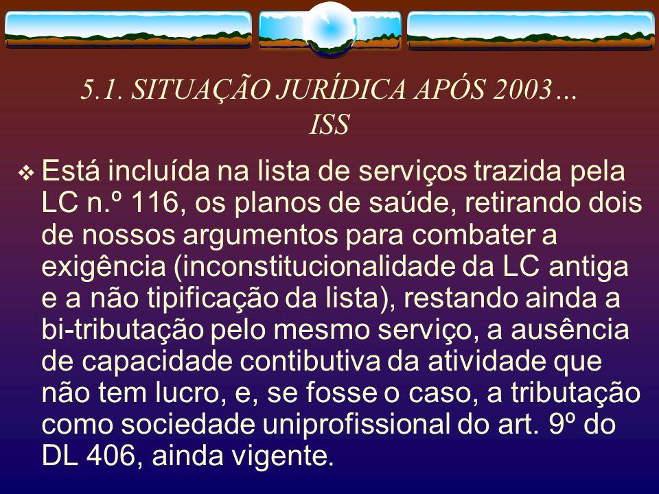 5.1. SITUAÇÃO JURÍDICA APÓS 2003 Alterações na Lista de Serviços do ISS Alterações na Sistemática de Arrecadação dos Tributos Federais (Fonte para PIS