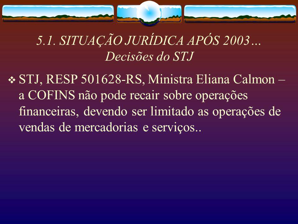 5.1. SITUAÇÃO JURÍDICA APÓS 2003… Decisões do STJ STJ, RESP 237348-SC, Relator Ministro Castro Meira – O resultado da atividade de cooperativa Unimed