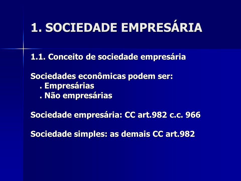 1. SOCIEDADE EMPRESÁRIA 1.1. Conceito de sociedade empresária Sociedades econômicas podem ser:. Empresárias. Não empresárias Sociedade empresária: CC