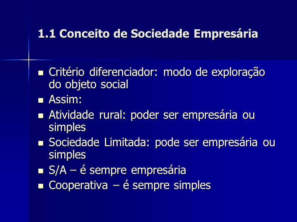 1.1 Conceito de Sociedade Empresária Critério diferenciador: modo de exploração do objeto social Critério diferenciador: modo de exploração do objeto