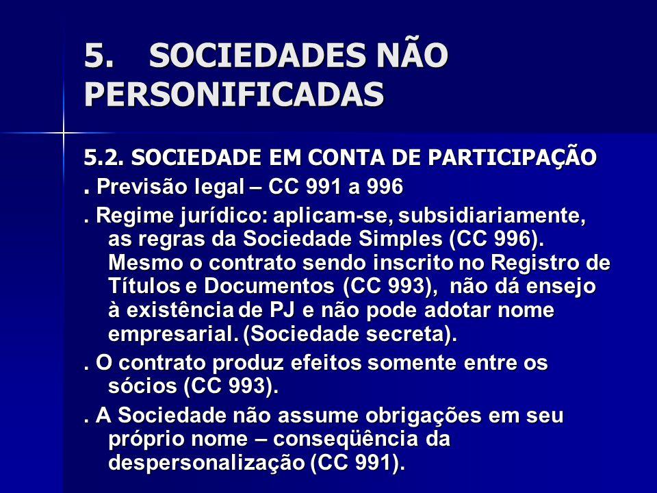 5. SOCIEDADES NÃO PERSONIFICADAS 5.2. SOCIEDADE EM CONTA DE PARTICIPAÇÃO. Previsão legal – CC 991 a 996. Regime jurídico: aplicam-se, subsidiariamente