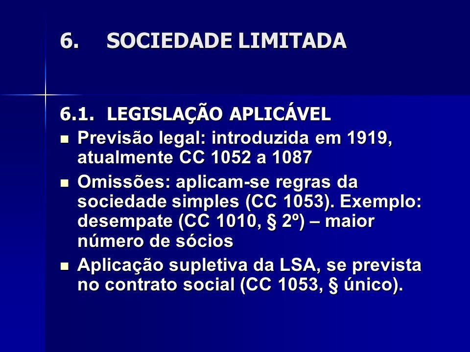 6.SOCIEDADE LIMITADA 6.1.LEGISLAÇÃO APLICÁVEL Previsão legal: introduzida em 1919, atualmente CC 1052 a 1087 Previsão legal: introduzida em 1919, atualmente CC 1052 a 1087 Omissões: aplicam-se regras da sociedade simples (CC 1053).