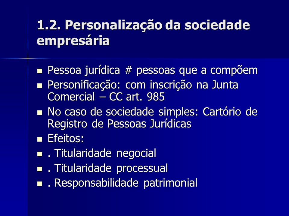 1.2. Personalização da sociedade empresária Pessoa jurídica # pessoas que a compõem Pessoa jurídica # pessoas que a compõem Personificação: com inscri