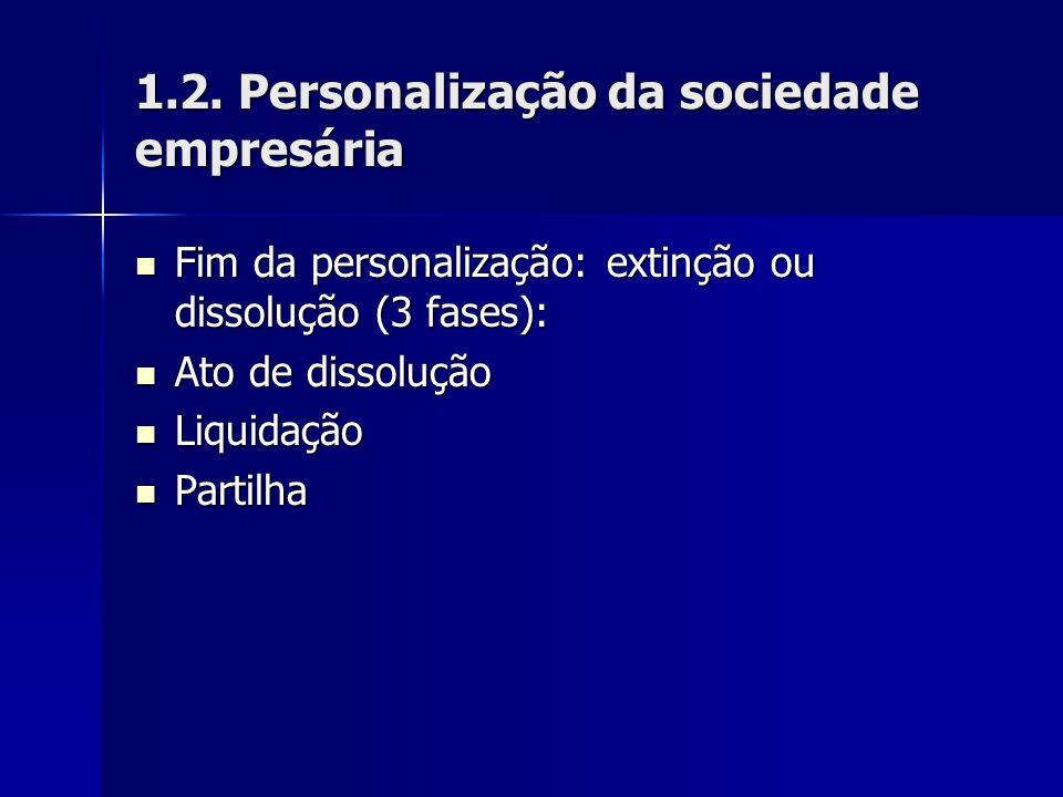 1.2. Personalização da sociedade empresária Fim da personalização: extinção ou dissolução (3 fases): Fim da personalização: extinção ou dissolução (3