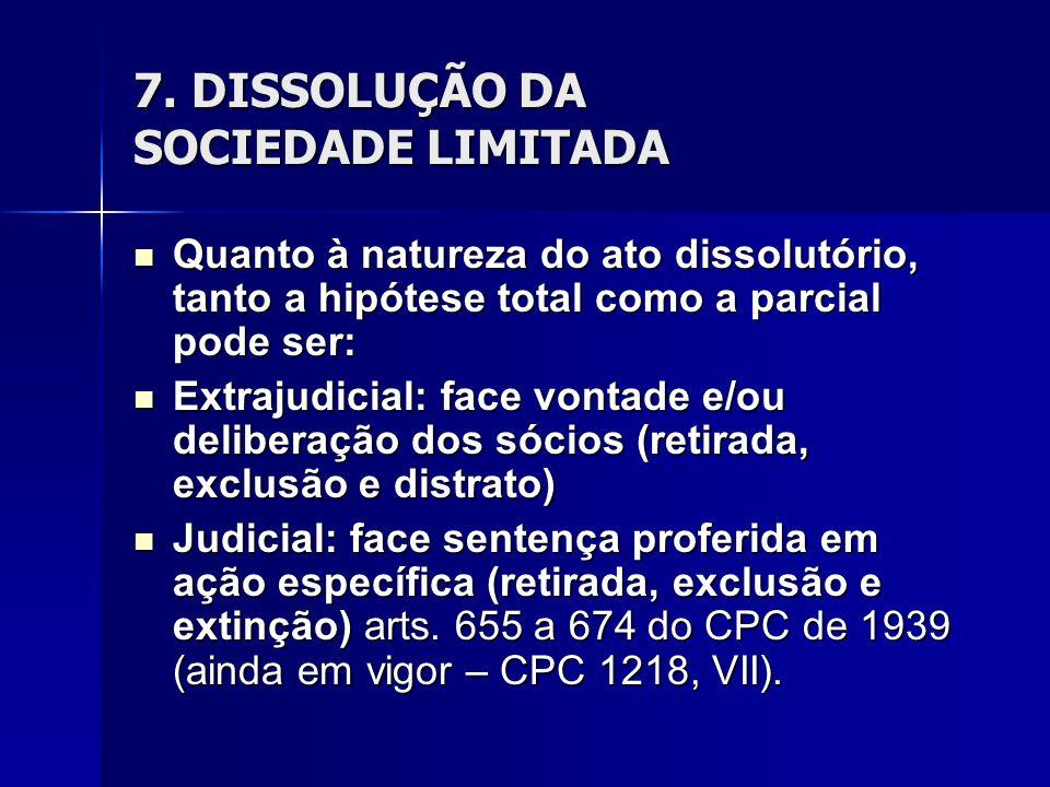 7. DISSOLUÇÃO DA SOCIEDADE LIMITADA Quanto à natureza do ato dissolutório, tanto a hipótese total como a parcial pode ser: Quanto à natureza do ato di