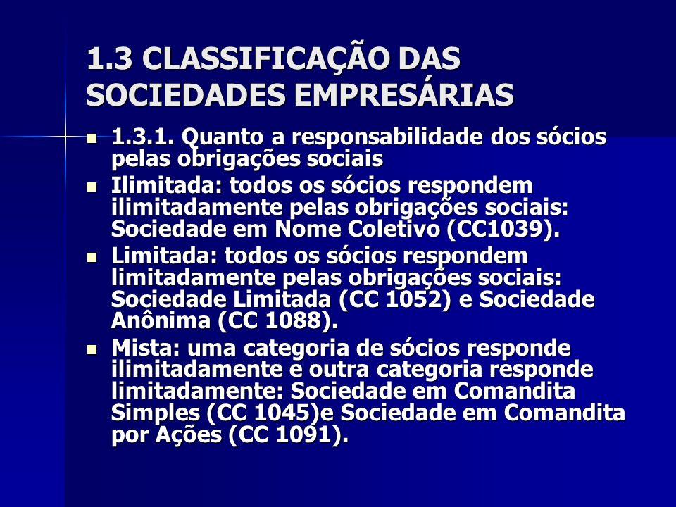 1.3 CLASSIFICAÇÃO DAS SOCIEDADES EMPRESÁRIAS 1.3.1. Quanto a responsabilidade dos sócios pelas obrigações sociais 1.3.1. Quanto a responsabilidade dos