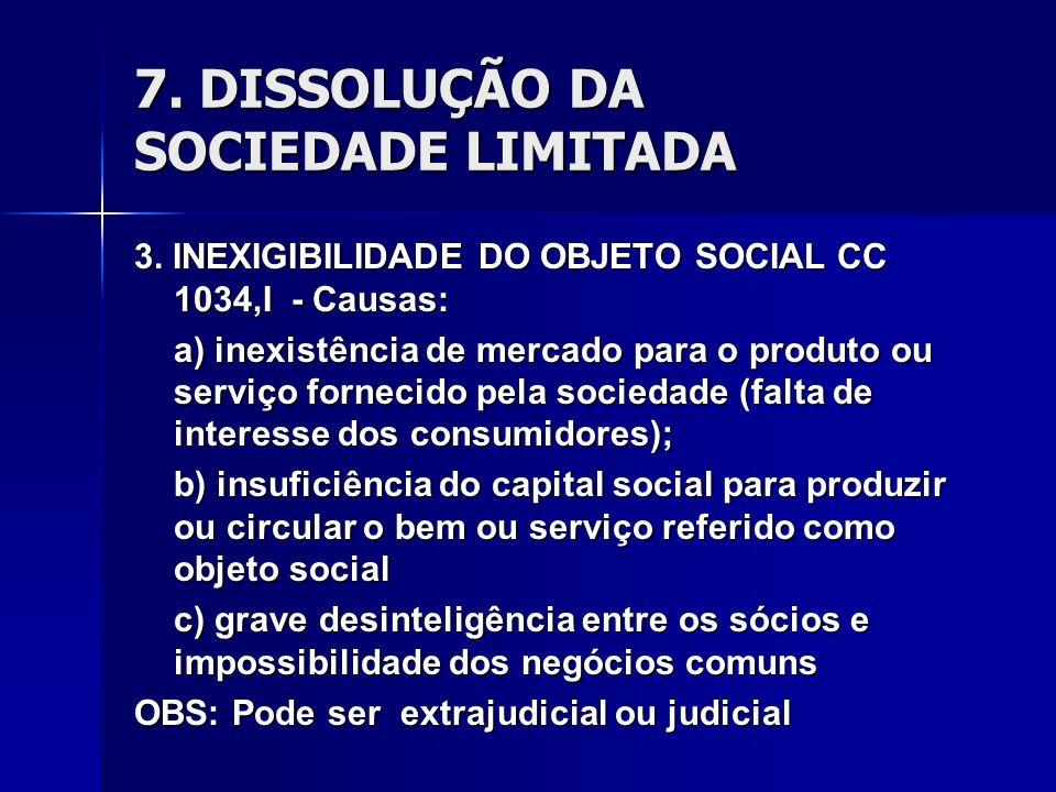 7. DISSOLUÇÃO DA SOCIEDADE LIMITADA 3. INEXIGIBILIDADE DO OBJETO SOCIAL CC 1034,I - Causas: a) inexistência de mercado para o produto ou serviço forne