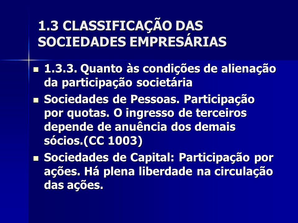 1.3 CLASSIFICAÇÃO DAS SOCIEDADES EMPRESÁRIAS 1.3.3. Quanto às condições de alienação da participação societária 1.3.3. Quanto às condições de alienaçã