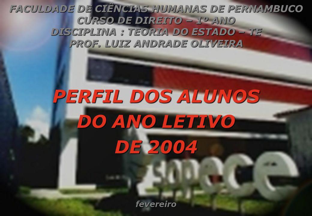 FACULDADE DE CIÊNCIAS HUMANAS DE PERNAMBUCO CURSO DE DIREITO – 1º ANO DISCIPLINA : TEORIA DO ESTADO – TE PROF.