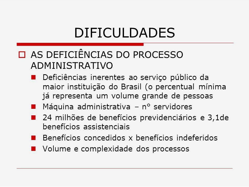 DIFICULDADES AS DEFICIÊNCIAS DO PROCESSO ADMINISTRATIVO Deficiências inerentes ao serviço público da maior instituição do Brasil (o percentual mínima